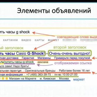 пример объявления яндекс директ