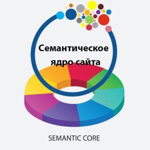 сбор семантического ядра