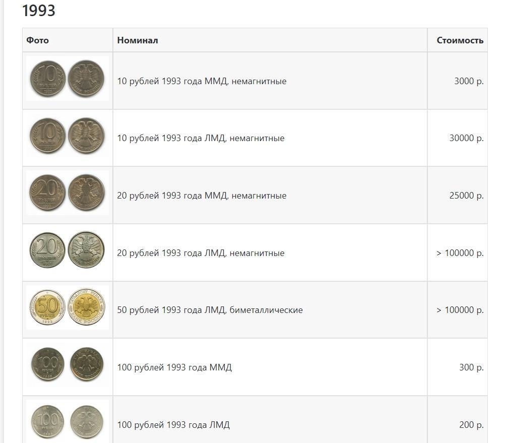 Монеты в копилке - это иногда клад!