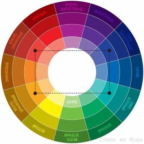Сочетание 4 цветов тетрада